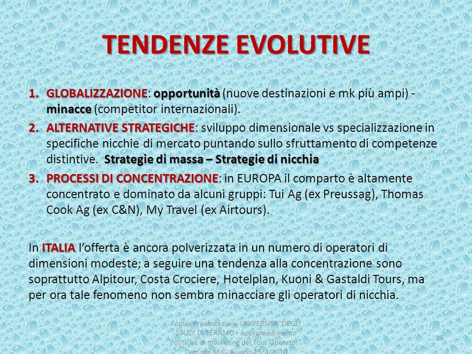 TENDENZE EVOLUTIVE GLOBALIZZAZIONE: opportunità (nuove destinazioni e mk più ampi) - minacce (competitor internazionali).