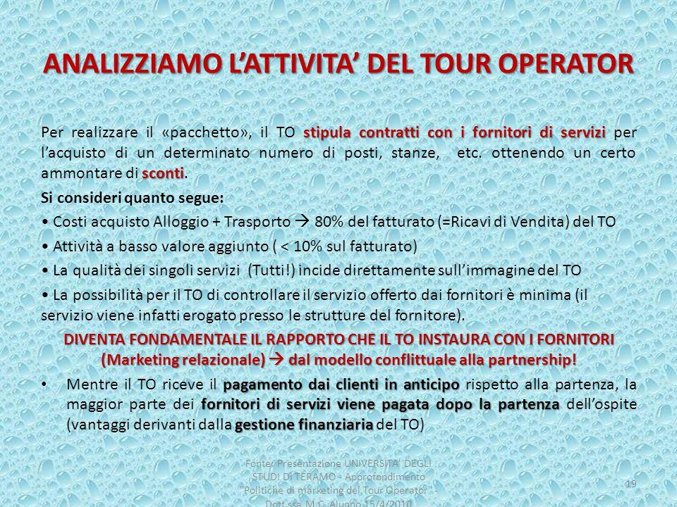 ANALIZZIAMO L'ATTIVITA' DEL TOUR OPERATOR