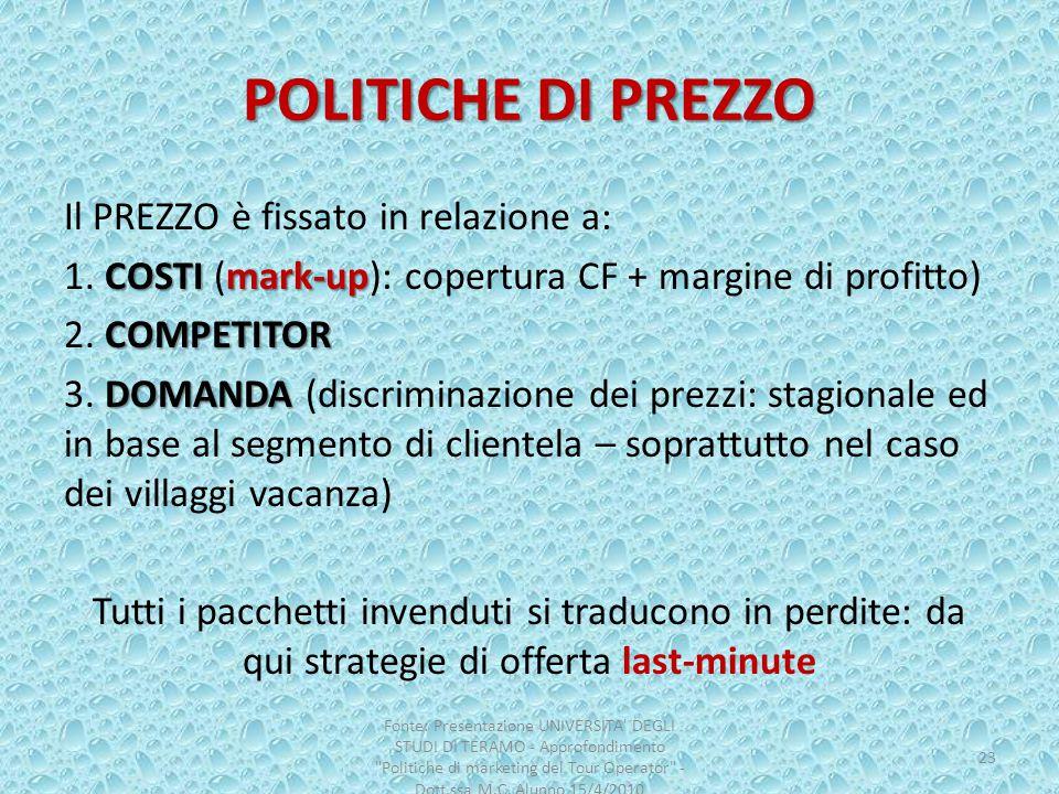 POLITICHE DI PREZZO