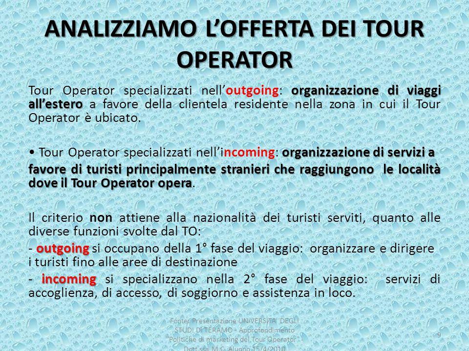 ANALIZZIAMO L'OFFERTA DEI TOUR OPERATOR