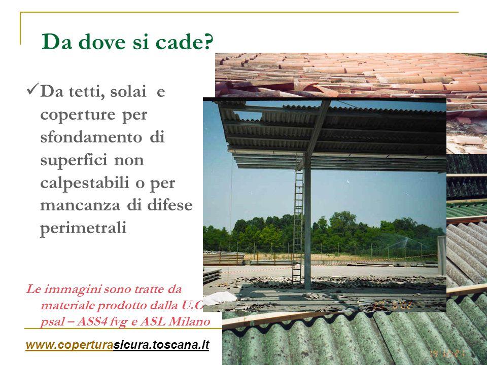 Da dove si cade Da tetti, solai e coperture per sfondamento di superfici non calpestabili o per mancanza di difese perimetrali.