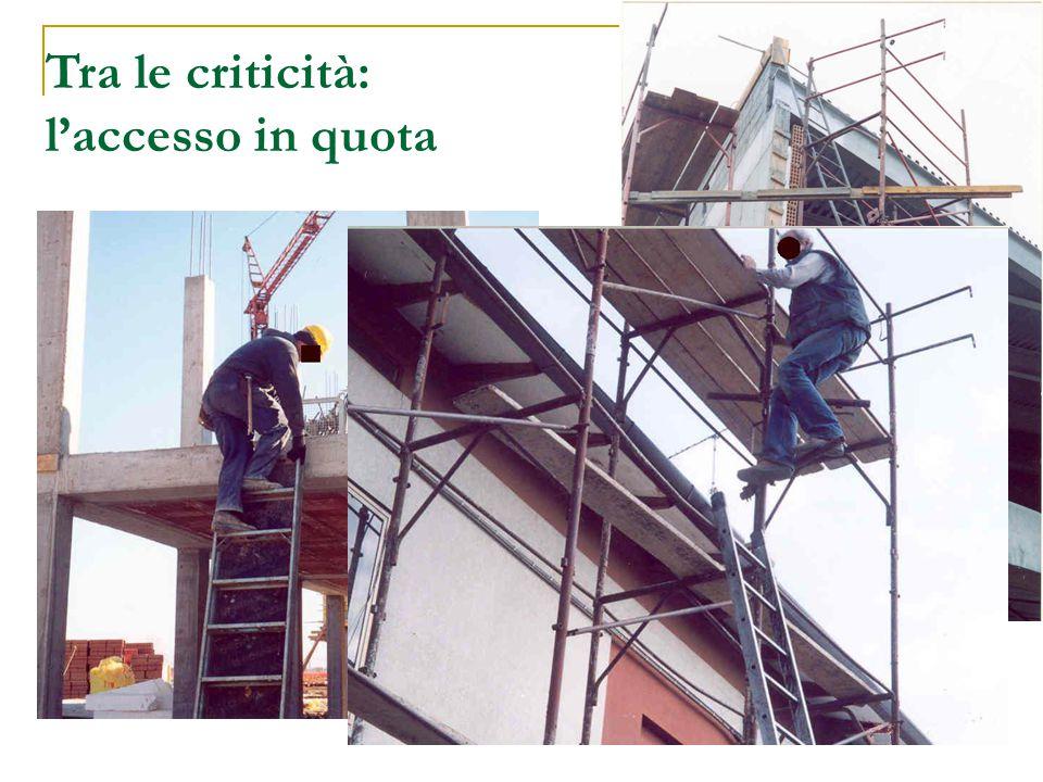 Tra le criticità: l'accesso in quota