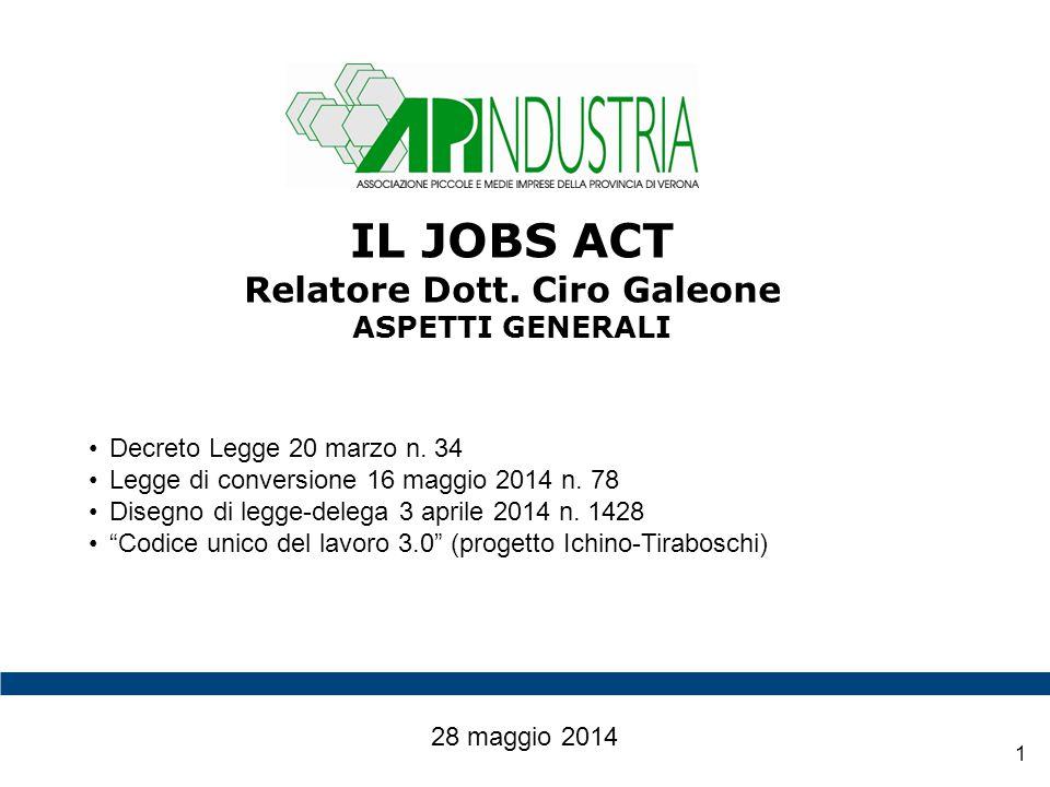 IL JOBS ACT Relatore Dott. Ciro Galeone ASPETTI GENERALI