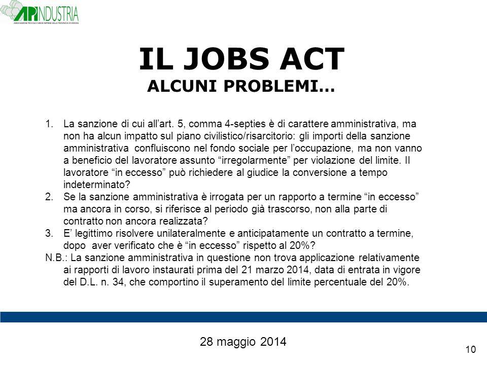 IL JOBS ACT ALCUNI PROBLEMI…