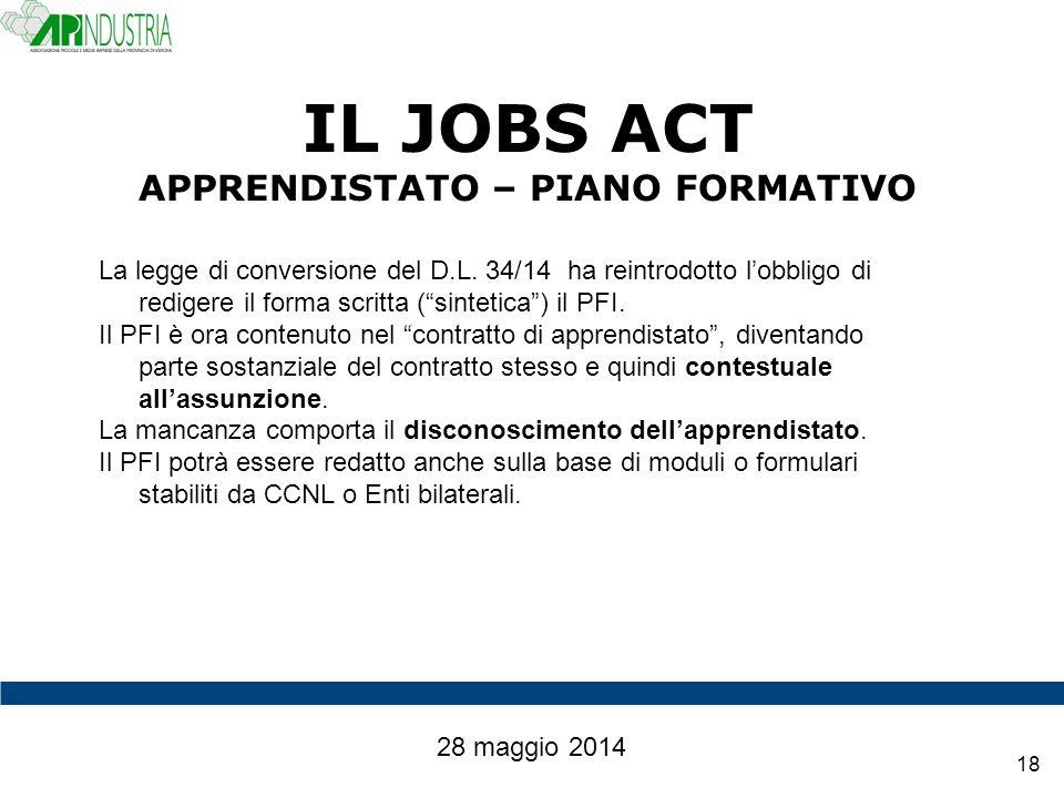 IL JOBS ACT APPRENDISTATO – PIANO FORMATIVO