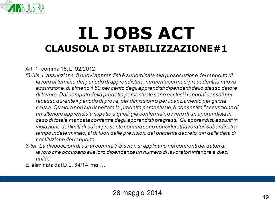 IL JOBS ACT CLAUSOLA DI STABILIZZAZIONE#1