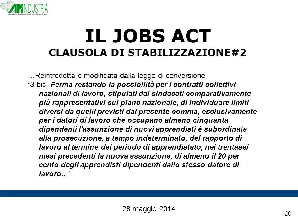 IL JOBS ACT CLAUSOLA DI STABILIZZAZIONE#2