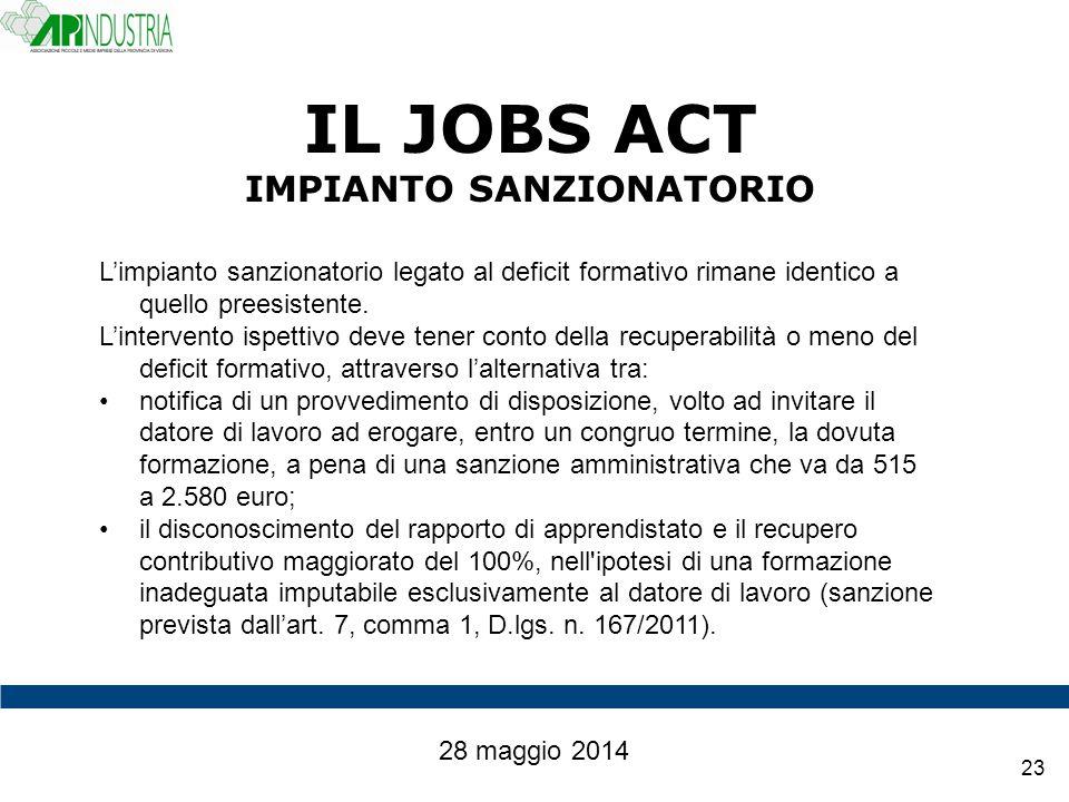 IL JOBS ACT IMPIANTO SANZIONATORIO