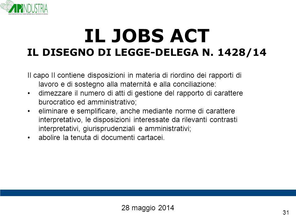 IL JOBS ACT IL DISEGNO DI LEGGE-DELEGA N. 1428/14