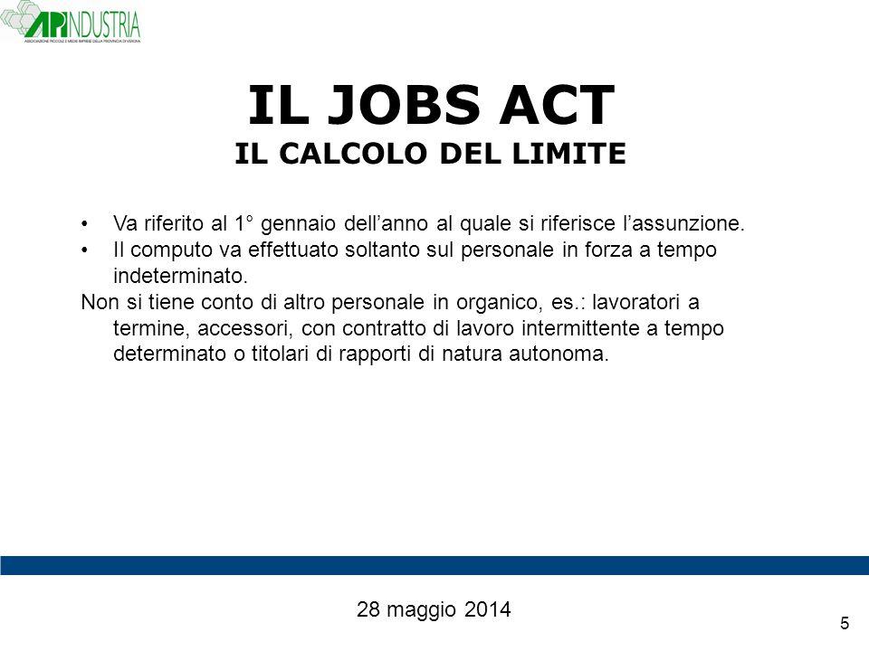 IL JOBS ACT IL CALCOLO DEL LIMITE