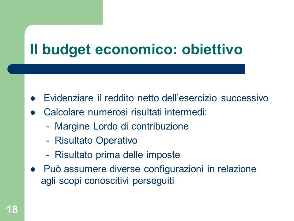 Il budget economico: obiettivo