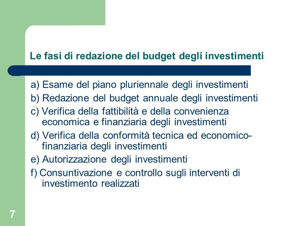 Le fasi di redazione del budget degli investimenti