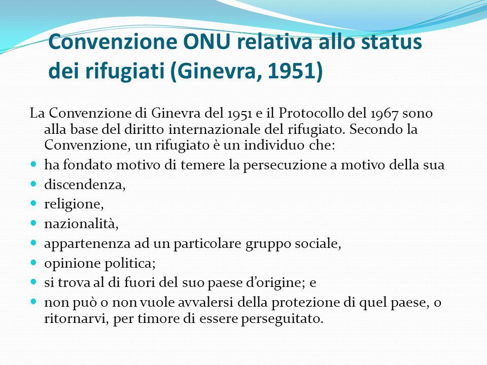Convenzione ONU relativa allo status dei rifugiati (Ginevra, 1951)