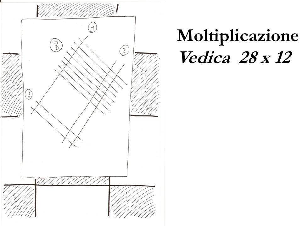 Moltiplicazione Vedica 28 x 12
