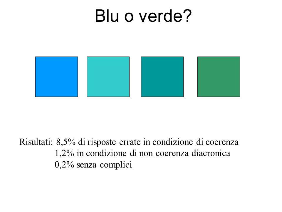Blu o verde Risultati: 8,5% di risposte errate in condizione di coerenza. 1,2% in condizione di non coerenza diacronica.