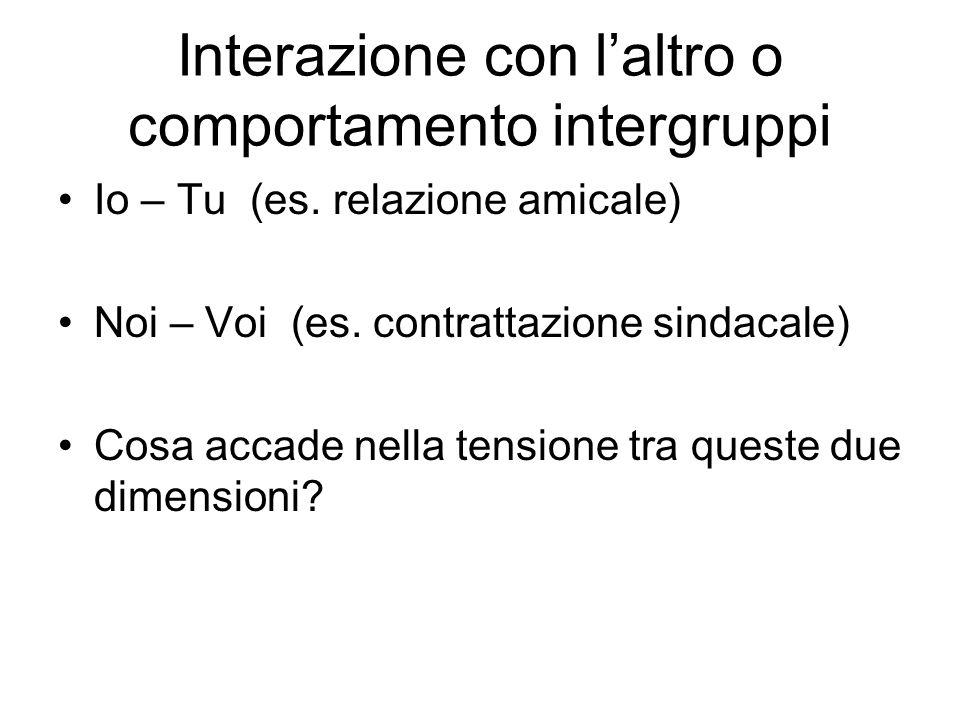 Interazione con l'altro o comportamento intergruppi