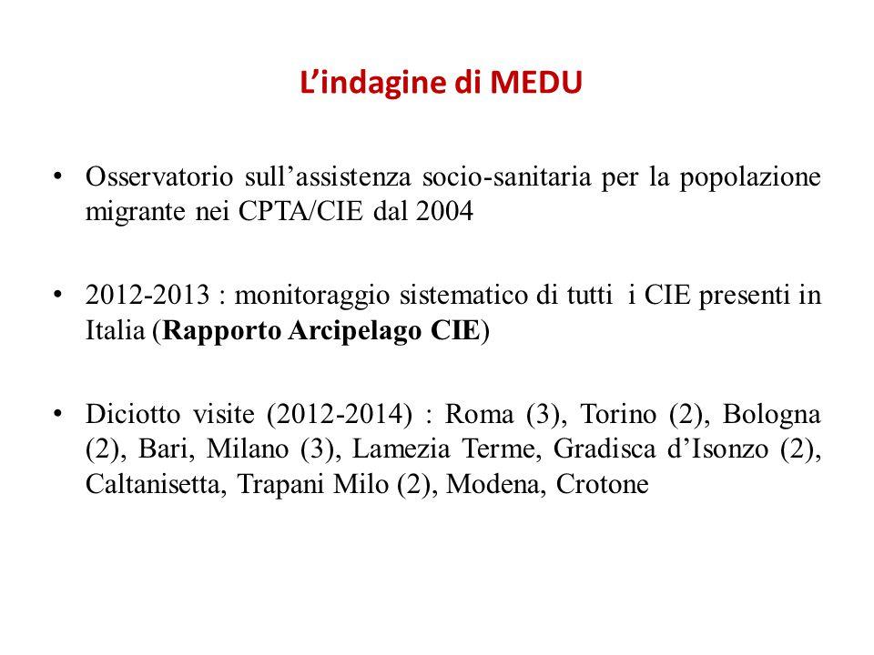 L'indagine di MEDU Osservatorio sull'assistenza socio-sanitaria per la popolazione migrante nei CPTA/CIE dal 2004.
