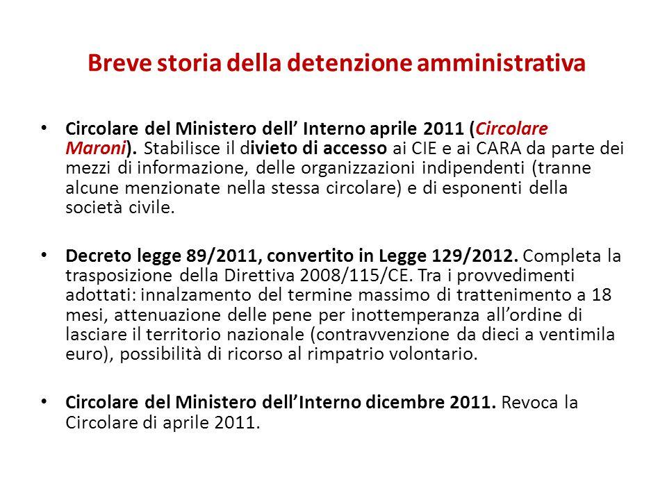 Breve storia della detenzione amministrativa