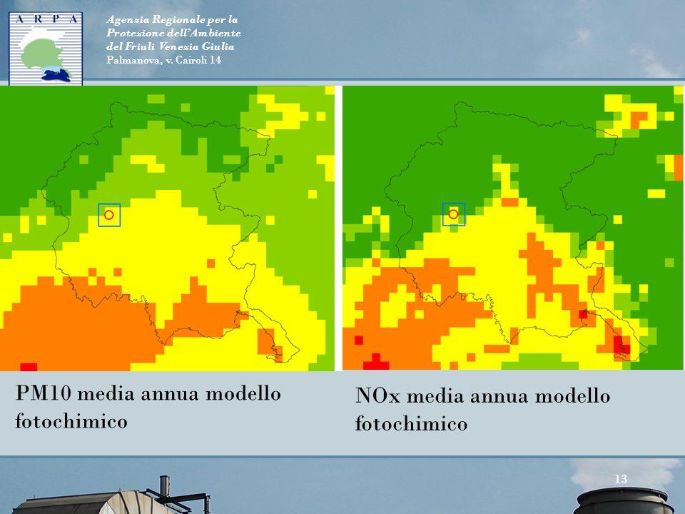 PM10 media annua modello fotochimico