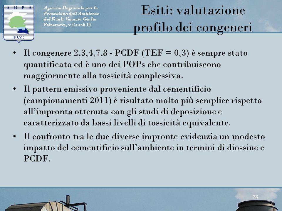 Esiti: valutazione profilo dei congeneri