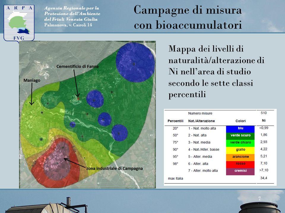 Campagne di misura con bioaccumulatori
