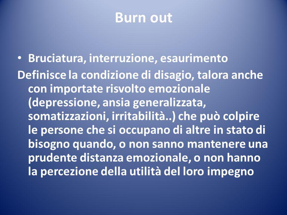 Burn out Bruciatura, interruzione, esaurimento