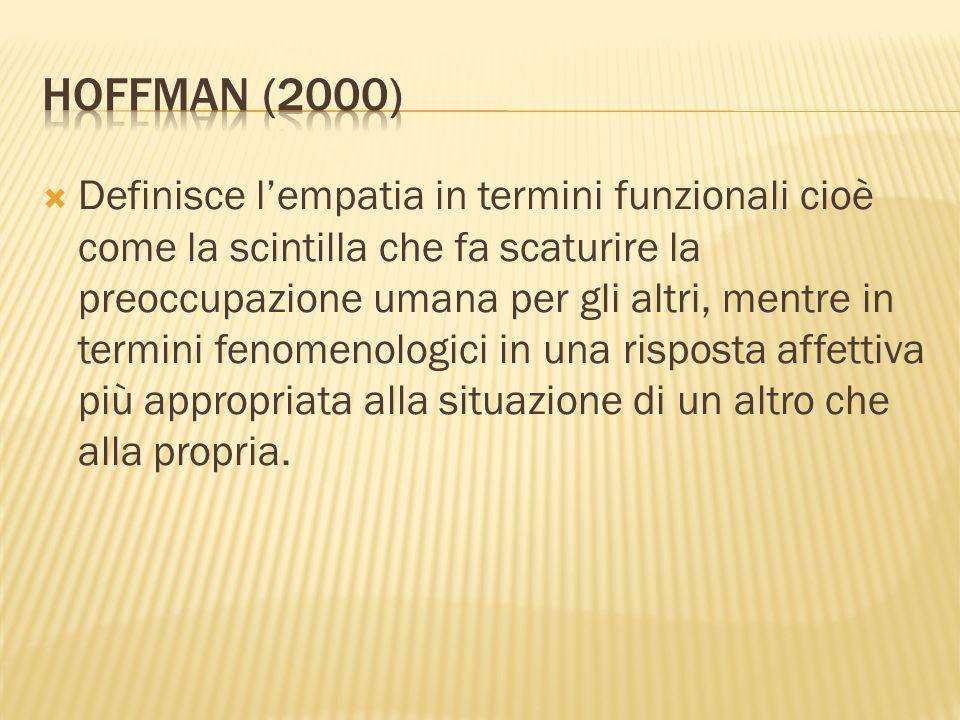 Hoffman (2000)