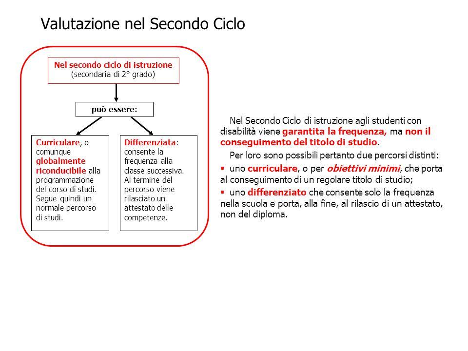 Valutazione nel Secondo Ciclo