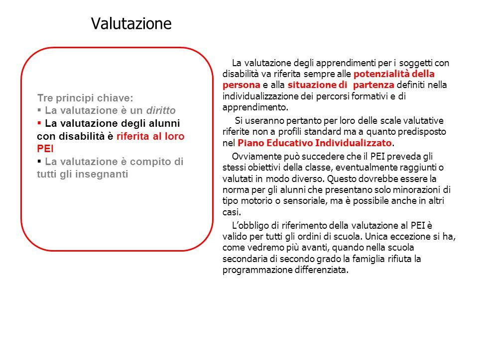 Valutazione Tre principi chiave: La valutazione è un diritto