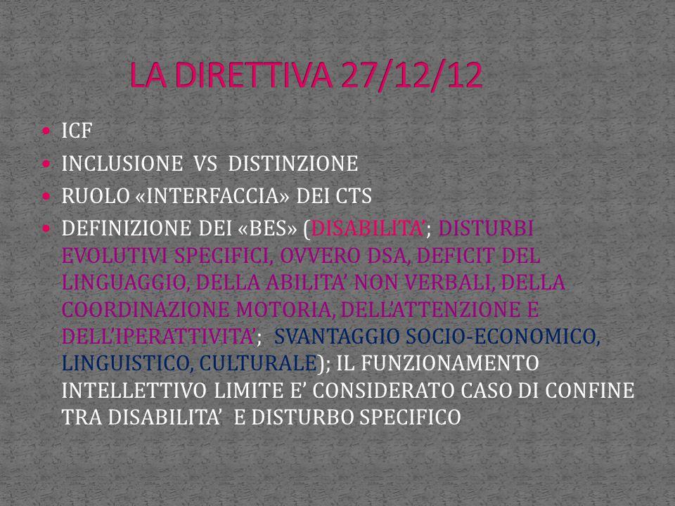 LA DIRETTIVA 27/12/12 ICF INCLUSIONE VS DISTINZIONE
