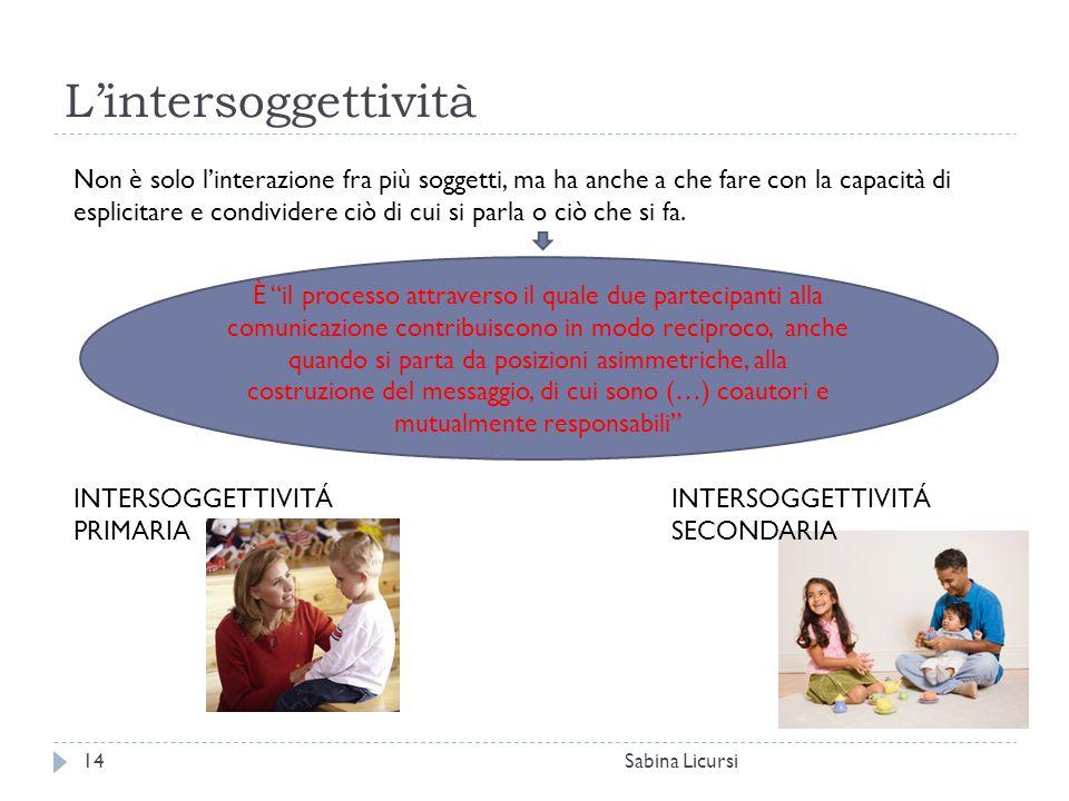 L'intersoggettività