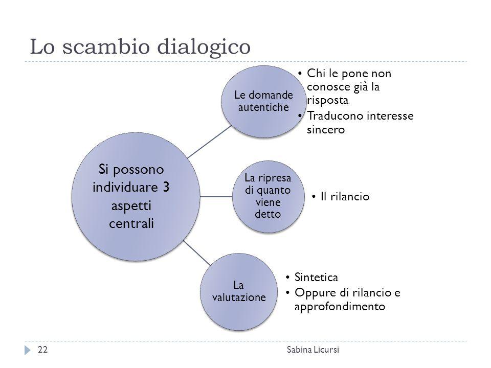 Lo scambio dialogico Si possono individuare 3 aspetti centrali