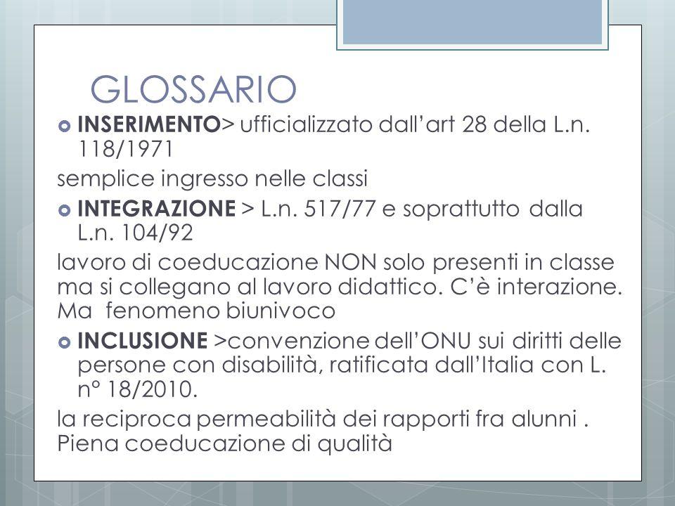 GLOSSARIO INSERIMENTO> ufficializzato dall'art 28 della L.n. 118/1971. semplice ingresso nelle classi