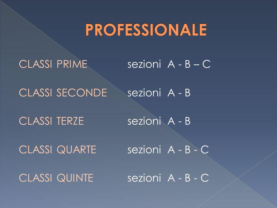 PROFESSIONALE CLASSI PRIME sezioni A - B – C