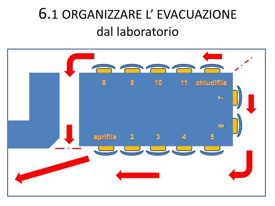 6.1 ORGANIZZARE L' EVACUAZIONE dal laboratorio