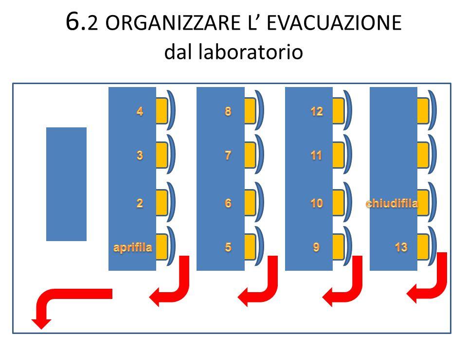 6.2 ORGANIZZARE L' EVACUAZIONE dal laboratorio