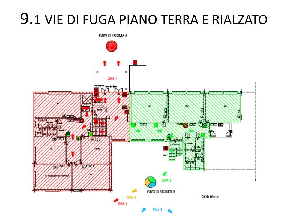 9.1 VIE DI FUGA PIANO TERRA E RIALZATO