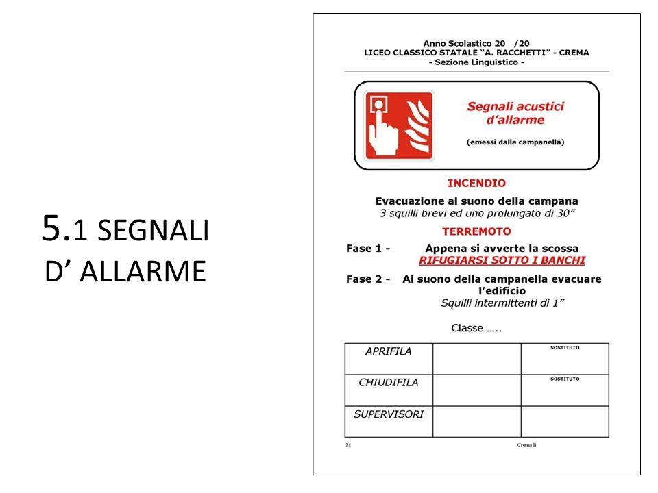 5.1 SEGNALI D' ALLARME