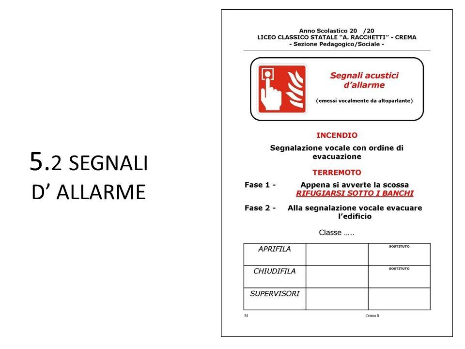 5.2 SEGNALI D' ALLARME