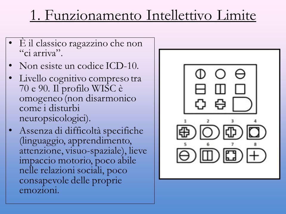 1. Funzionamento Intellettivo Limite