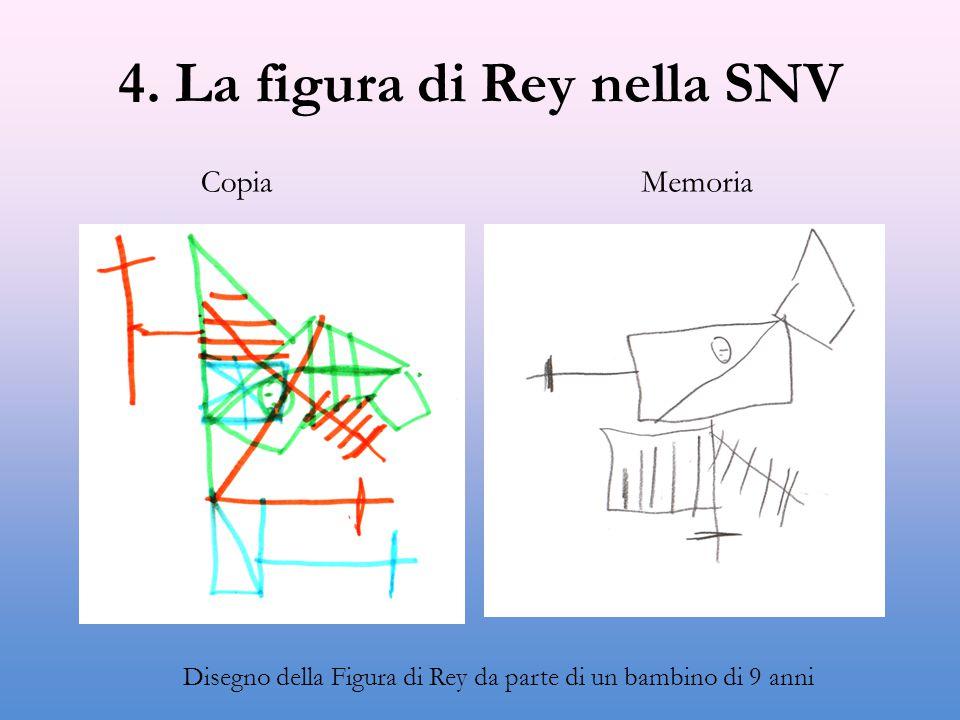 4. La figura di Rey nella SNV