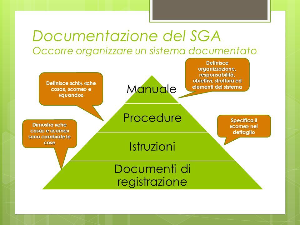 Documentazione del SGA Occorre organizzare un sistema documentato