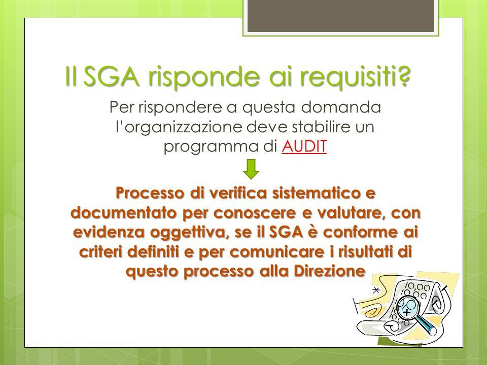 Il SGA risponde ai requisiti
