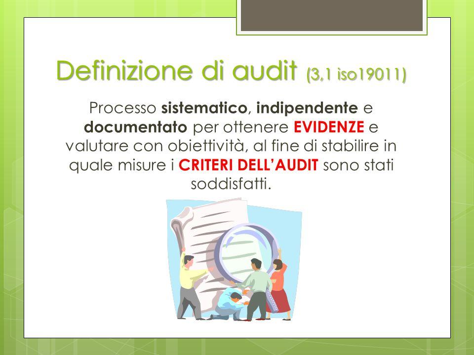 Definizione di audit (3,1 iso19011)