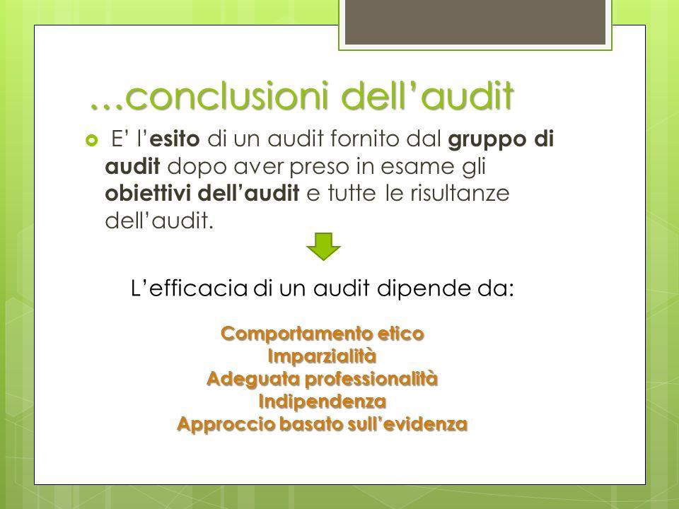 …conclusioni dell'audit