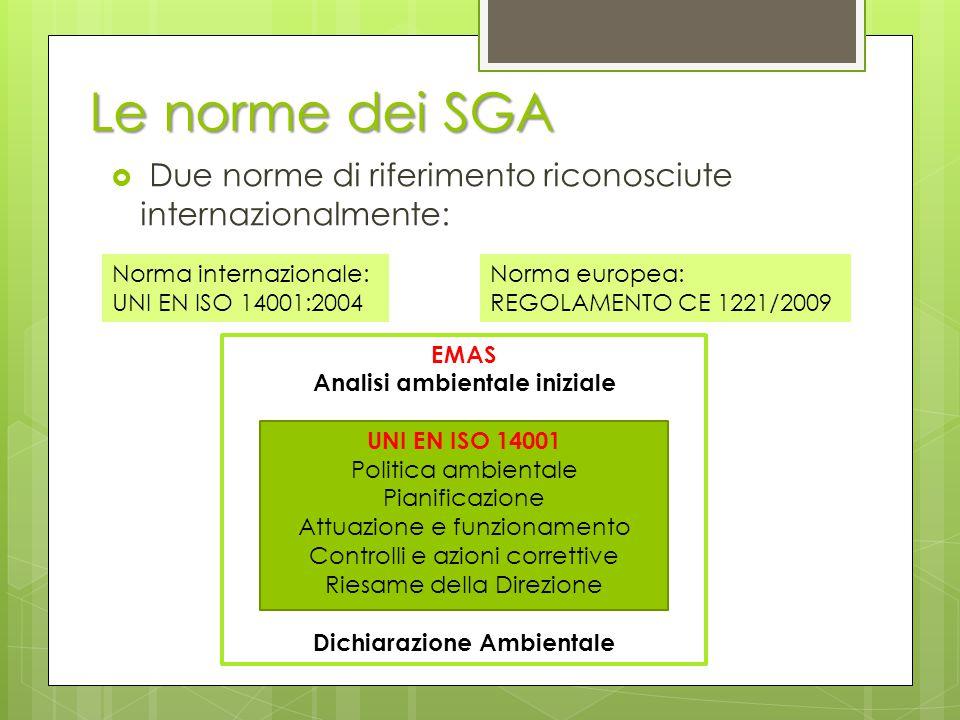 Analisi ambientale iniziale Dichiarazione Ambientale
