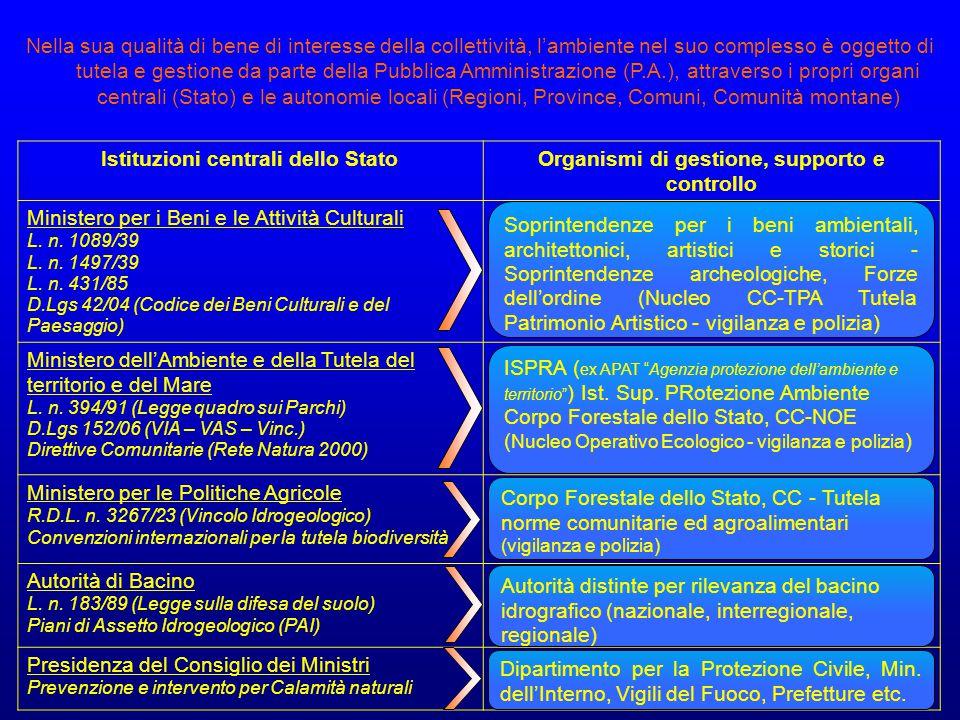 Istituzioni centrali dello Stato