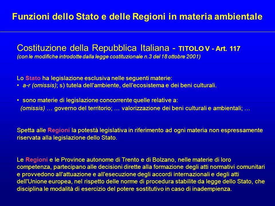 Funzioni dello Stato e delle Regioni in materia ambientale