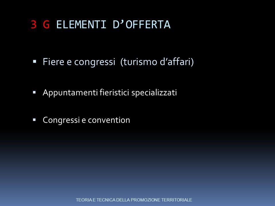 3 G ELEMENTI D'OFFERTA Fiere e congressi (turismo d'affari)