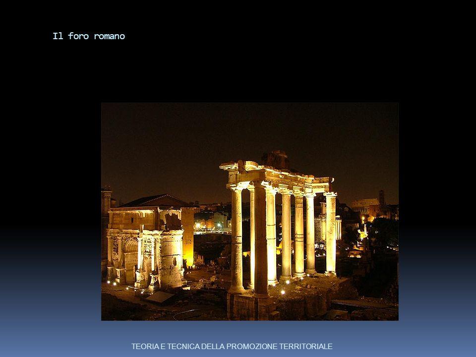 Il foro romano TEORIA E TECNICA DELLA PROMOZIONE TERRITORIALE